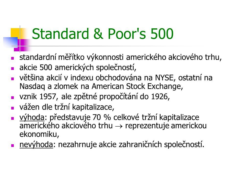 Standard & Poor's 500 standardní měřítko výkonnosti amerického akciového trhu, akcie 500 amerických společností, většina akcií v indexu obchodována na