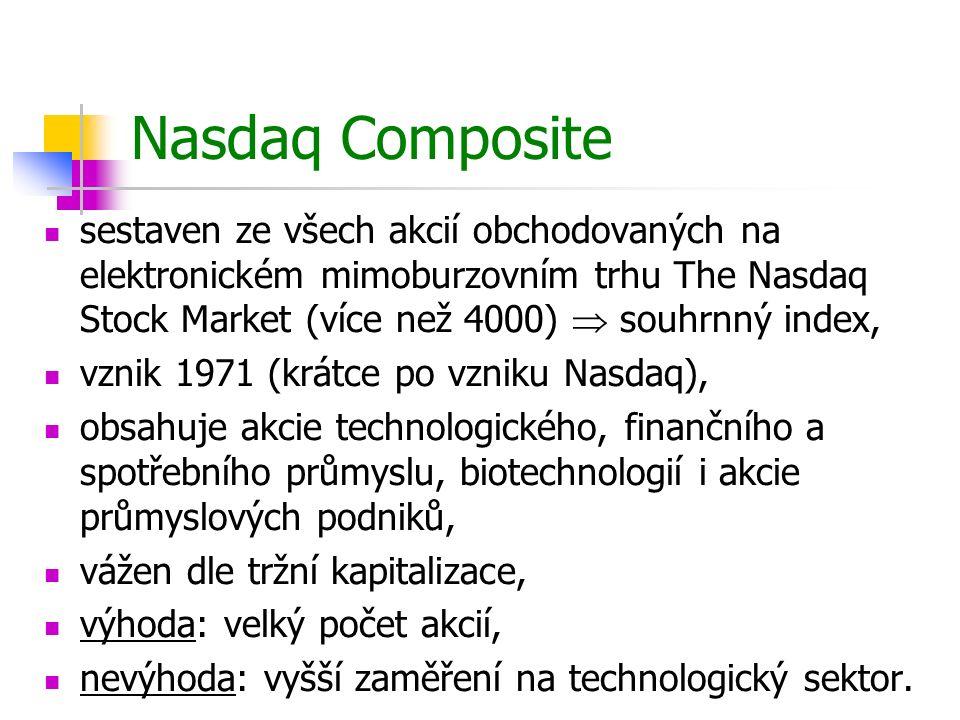 Nasdaq Composite sestaven ze všech akcií obchodovaných na elektronickém mimoburzovním trhu The Nasdaq Stock Market (více než 4000)  souhrnný index, v