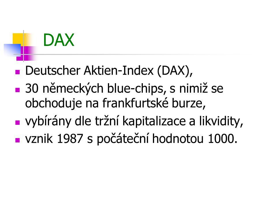 DAX Deutscher Aktien-Index (DAX), 30 německých blue-chips, s nimiž se obchoduje na frankfurtské burze, vybírány dle tržní kapitalizace a likvidity, vz