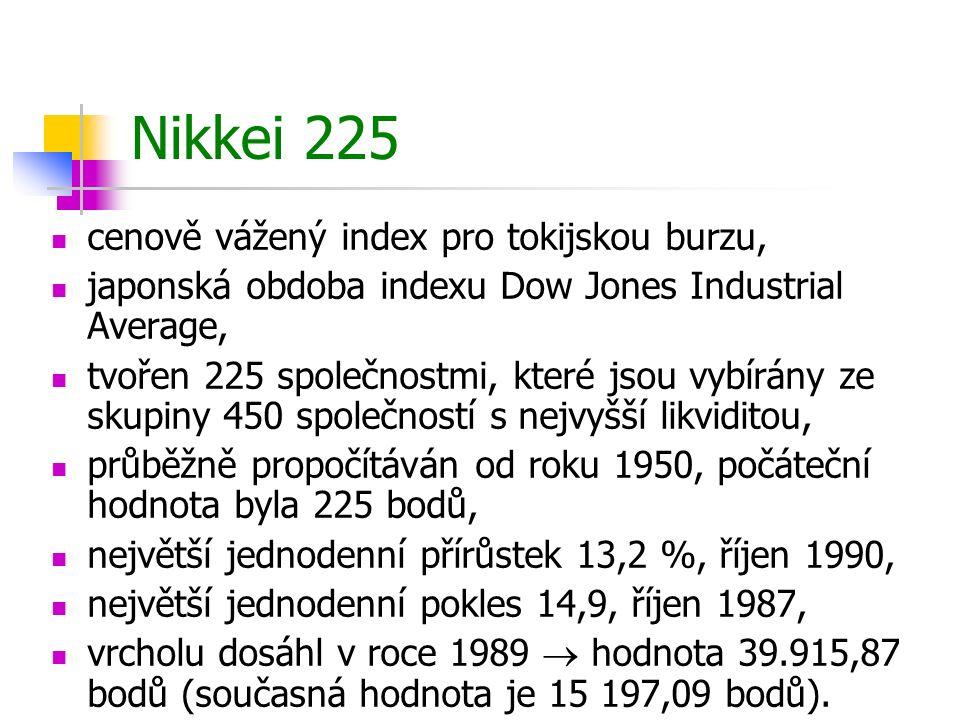 Nikkei 225 cenově vážený index pro tokijskou burzu, japonská obdoba indexu Dow Jones Industrial Average, tvořen 225 společnostmi, které jsou vybírány