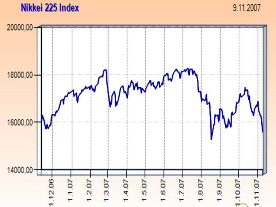 CAC 40 hlavní index Pařížské burzy, jméno dle původního mechanického systému (Cotation Assistée en Continu) pařížské burzy, vznik 1987 s počáteční hodnotou 1000, 40 největších, nejvýznamnějších a nejvíce likvidních akcií kotovaných na Euronext Paris vybraných ze 100 společností dle tržní kapitalizace a obratu, cenový volně plovoucí vážený index  váhy jsou určeny dle zveřejňované hodnoty akcie, index složen jen z francouzských společností, ale 45% jejich akcií je vlastněna zahraničními investory (Německo, Japonsko, USA, Velká Británie).