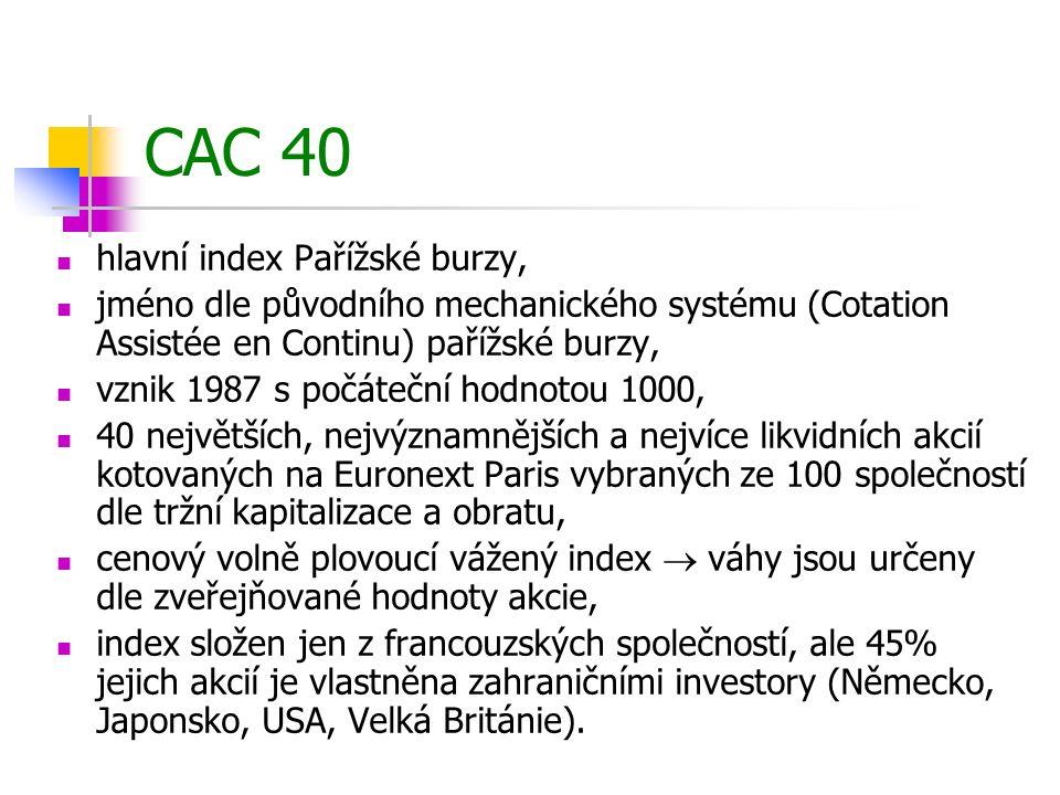 CAC 40 hlavní index Pařížské burzy, jméno dle původního mechanického systému (Cotation Assistée en Continu) pařížské burzy, vznik 1987 s počáteční hod