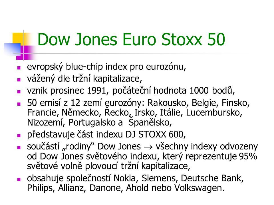 Dow Jones Euro Stoxx 50 evropský blue-chip index pro eurozónu, vážený dle tržní kapitalizace, vznik prosinec 1991, počáteční hodnota 1000 bodů, 50 emi