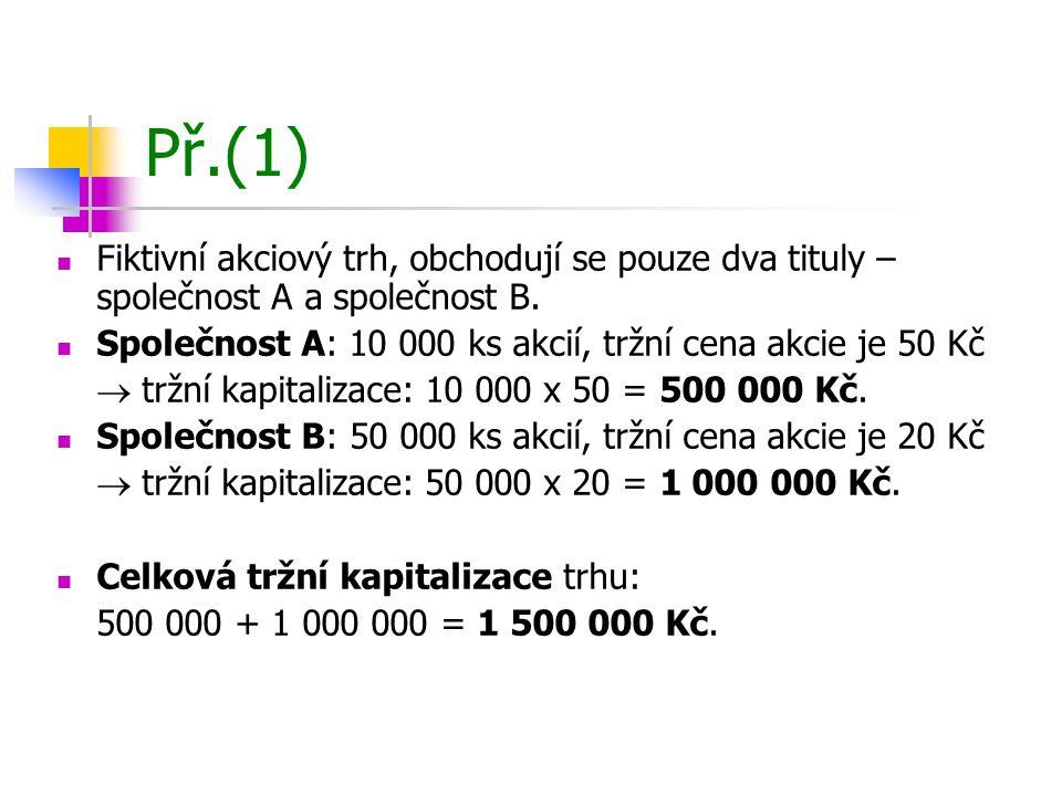 Př.(2) Váhy jednotlivých společností: AkcieTržní kapitalizaceVáha v indexu A500 0000,33 B1 000 0000,67 Celkem1 500 0001,00