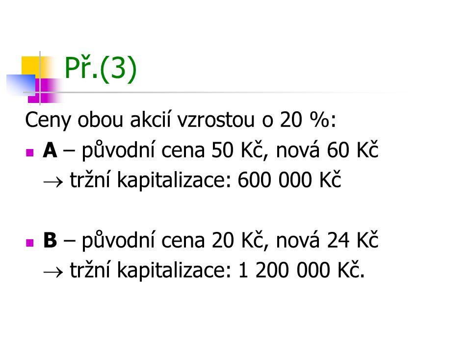 Př.(4) AkcieTržní kapitalizaceVáha v indexu A500 000600 0000,33 B1 000 0001 200 0000,67 Celkem1 500 0001 800 0001,00