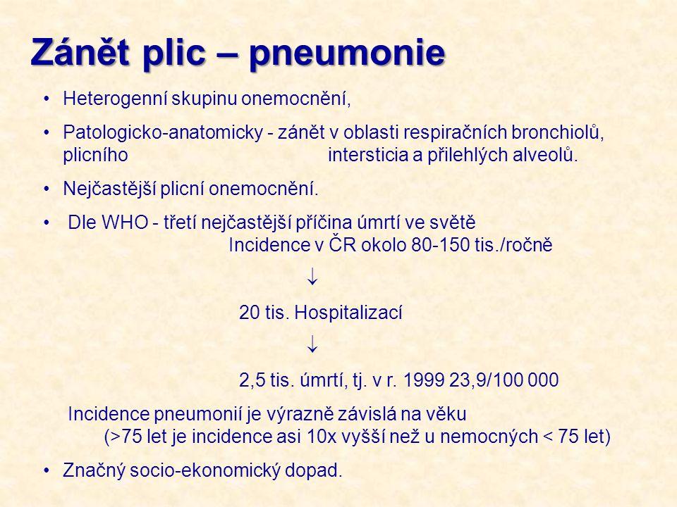 Heterogenní skupinu onemocnění, Patologicko-anatomicky - zánět v oblasti respiračních bronchiolů, plicního intersticia a přilehlých alveolů. Nejčastěj