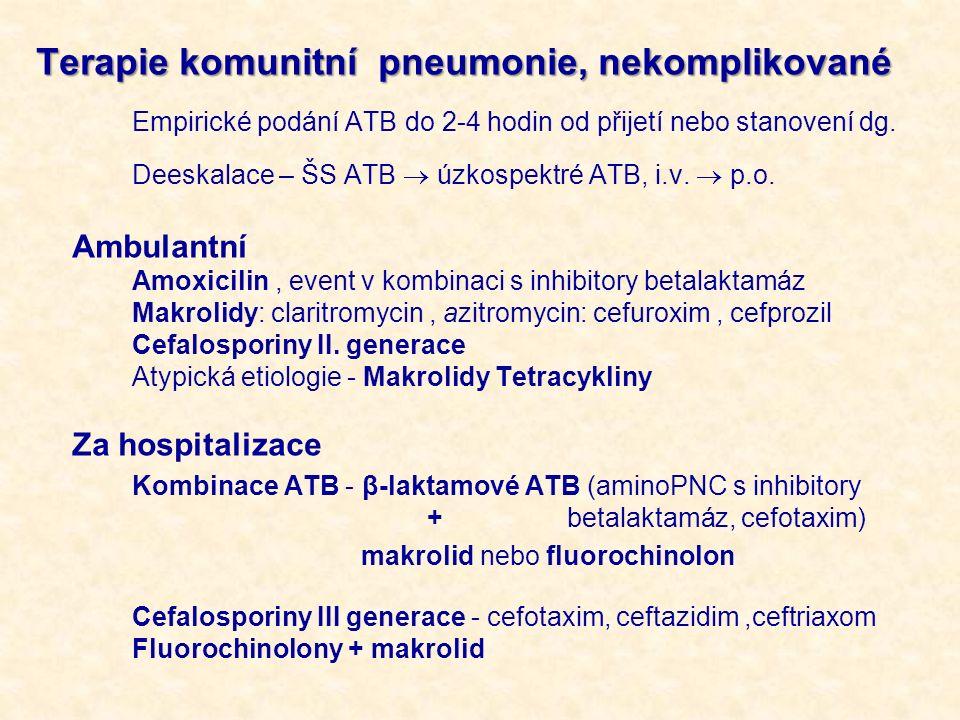 Terapie komunitní pneumonie, nekomplikované Empirické podání ATB do 2-4 hodin od přijetí nebo stanovení dg. Deeskalace – ŠS ATB  úzkospektré ATB, i.v