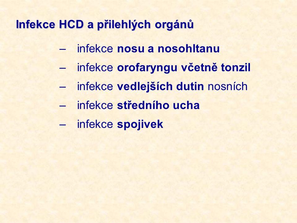 Infekce HCD a přilehlých orgánů –infekce nosu a nosohltanu –infekce orofaryngu včetně tonzil –infekce vedlejších dutin nosních –infekce středního ucha