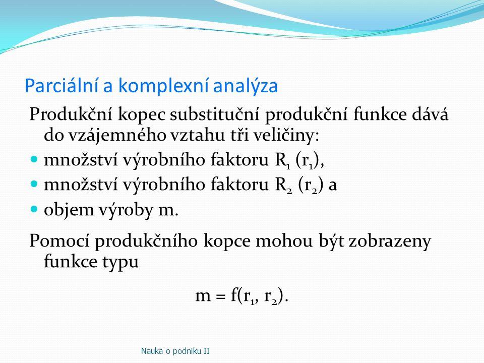 Parciální a komplexní analýza Produkční kopec substituční produkční funkce dává do vzájemného vztahu tři veličiny: množství výrobního faktoru R 1 (r 1