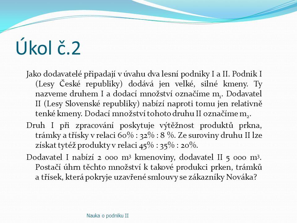 Úkol č.2 Jako dodavatelé připadají v úvahu dva lesní podniky I a II. Podnik I (Lesy České republiky) dodává jen velké, silné kmeny. Ty nazveme druhem