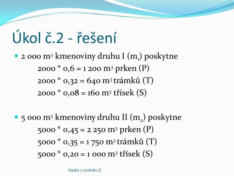 Úkol č.2 - řešení 2 000 m 3 kmenoviny druhu I (m 1 ) poskytne 2000 * 0,6 = 1 200 m 3 prken (P) 2000 * 0,32 = 640 m 3 trámků (T) 2000 * 0,08 = 160 m 3