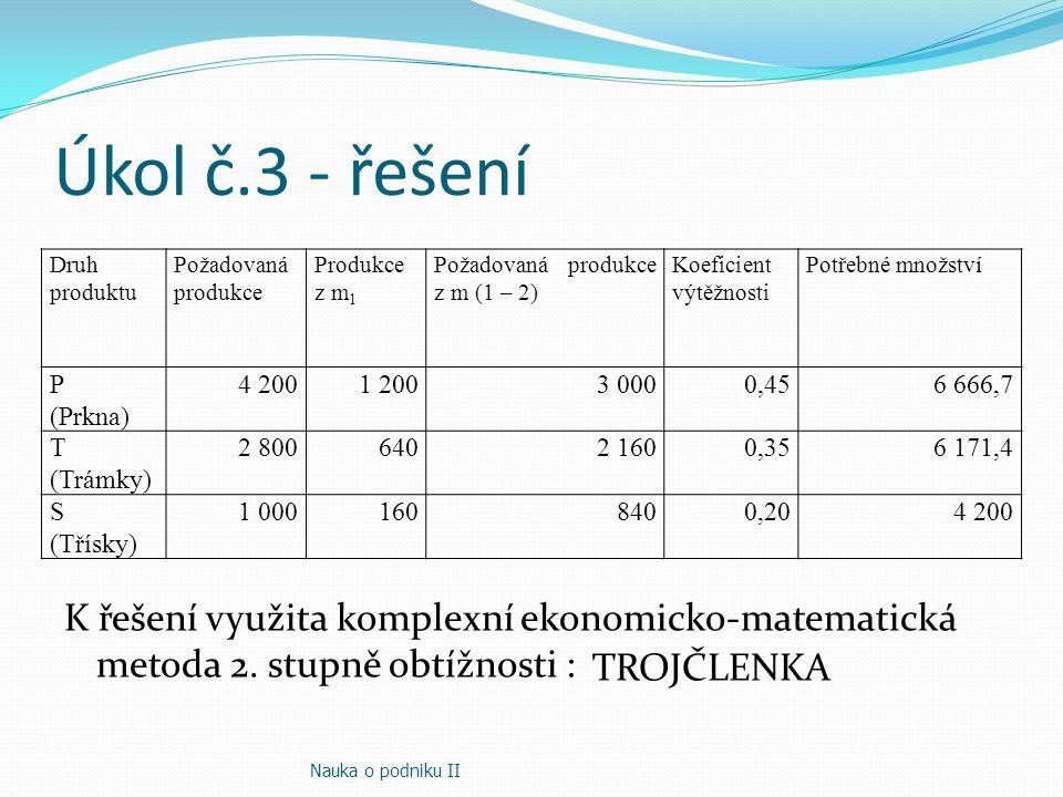 Úkol č.3 - řešení Nauka o podniku II Druh produktu Požadovaná produkce Produkce z m 1 Požadovaná produkce z m (1 – 2) Koeficient výtěžnosti Potřebné m