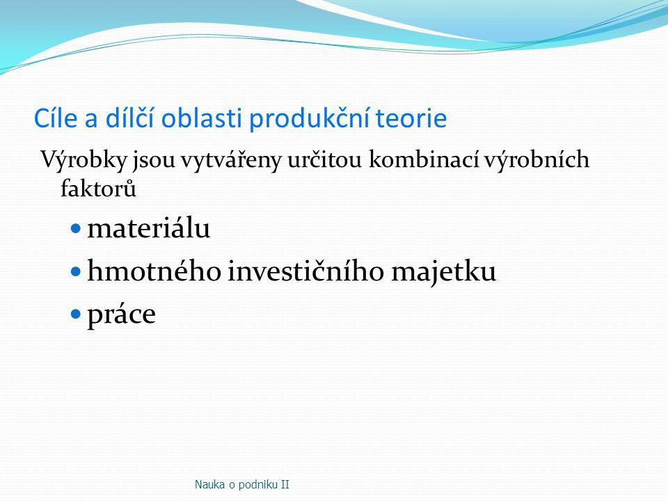Cíle a dílčí oblasti produkční teorie Výrobky jsou vytvářeny určitou kombinací výrobních faktorů materiálu hmotného investičního majetku práce Nauka o