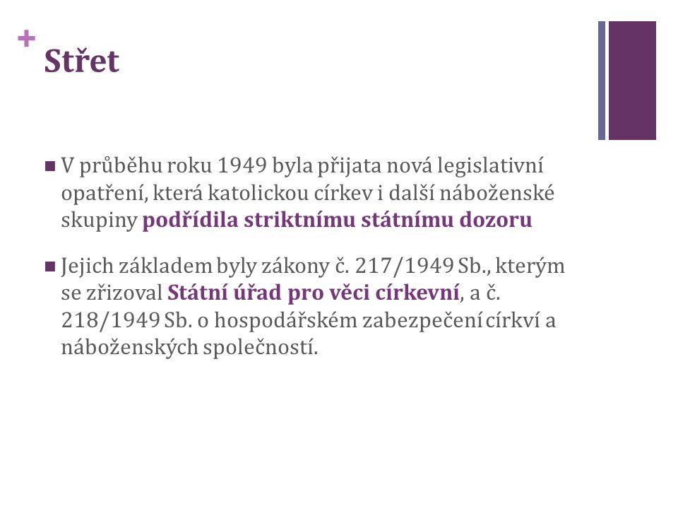 + Střet V průběhu roku 1949 byla přijata nová legislativní opatření, která katolickou církev i další náboženské skupiny podřídila striktnímu státnímu dozoru Jejich základem byly zákony č.