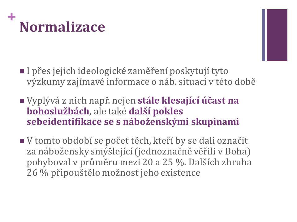 + Normalizace I přes jejich ideologické zaměření poskytují tyto výzkumy zajímavé informace o náb.