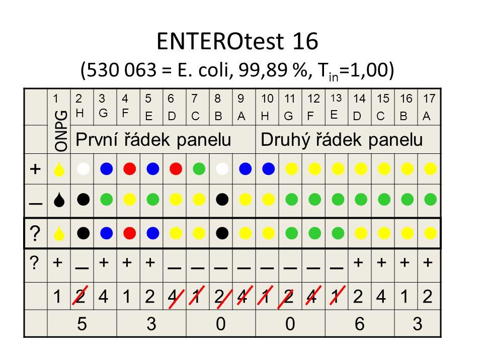 ENTEROtest 16 (530 063 = E. coli, 99,89 %, T in =1,00) 12H2H 3G3G 4F4F 5E5E 6D6D 7C7C 8B8B 9A9A 10 H 11 G 12 F 13 E 14 D 15 C 16 B 17 A První řádek pa
