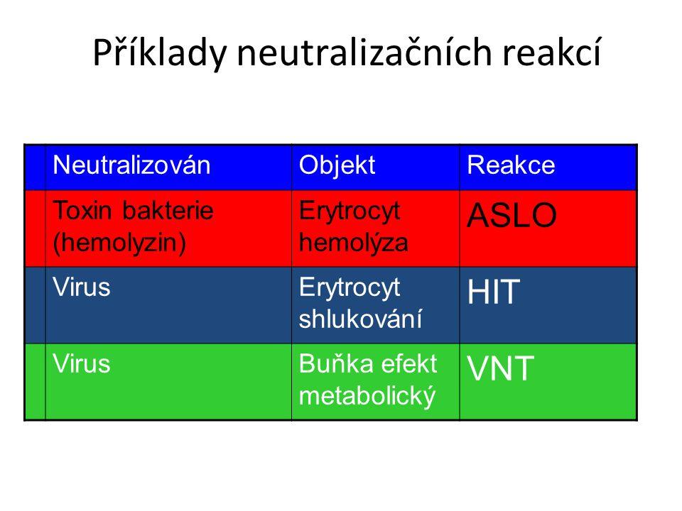 Příklady neutralizačních reakcí NeutralizovánObjektReakce Toxin bakterie (hemolyzin) Erytrocyt hemolýza ASLO VirusErytrocyt shlukování HIT VirusBuňka