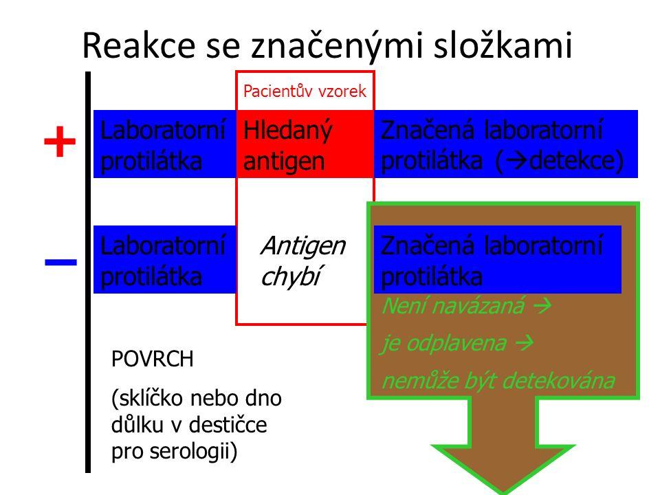Reakce se značenými složkami Laboratorní protilátka Hledaný antigen Antigen chybí Značená laboratorní protilátka (  detekce) Značená laboratorní prot
