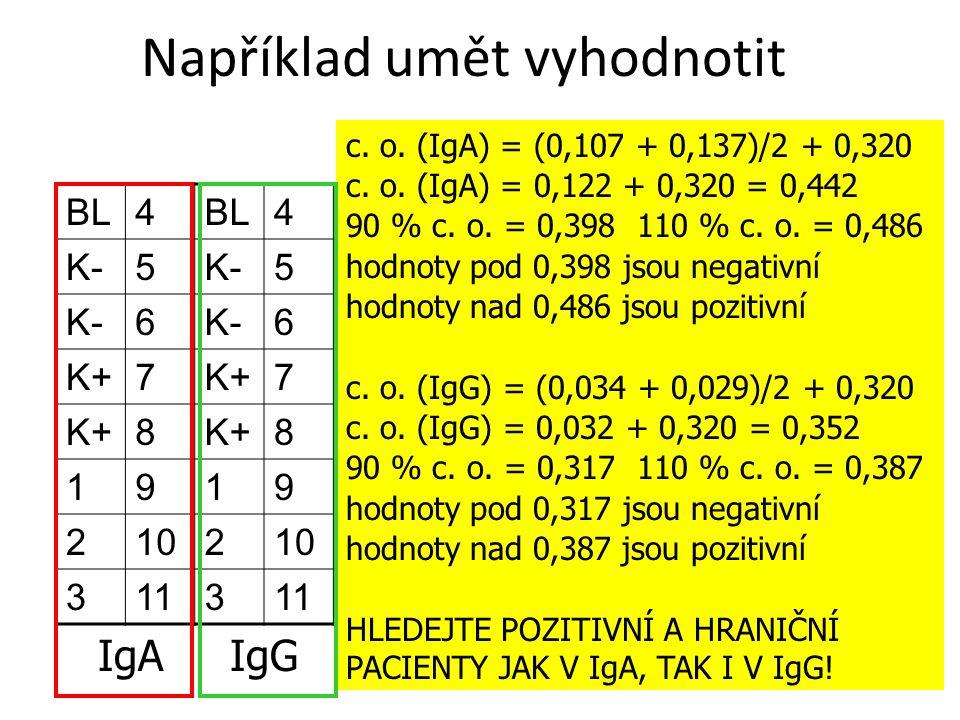 Například umět vyhodnotit BL4 4 K-5 5 6 6 K+7 7 8 8 1919 2102 3113 c. o. (IgA) = (0,107 + 0,137)/2 + 0,320 c. o. (IgA) = 0,122 + 0,320 = 0,442 90 % c.