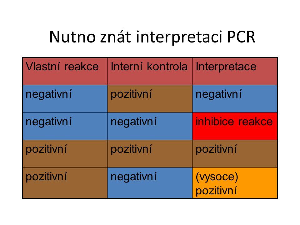 Nutno znát interpretaci PCR Vlastní reakceInterní kontrolaInterpretace negativnípozitivnínegativní inhibice reakce pozitivní negativní(vysoce) pozitiv