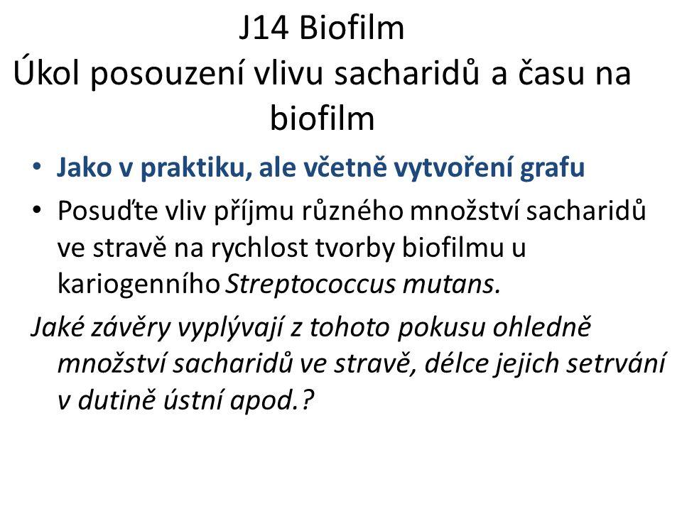 J14 Biofilm Úkol posouzení vlivu sacharidů a času na biofilm Jako v praktiku, ale včetně vytvoření grafu Posuďte vliv příjmu různého množství sacharid