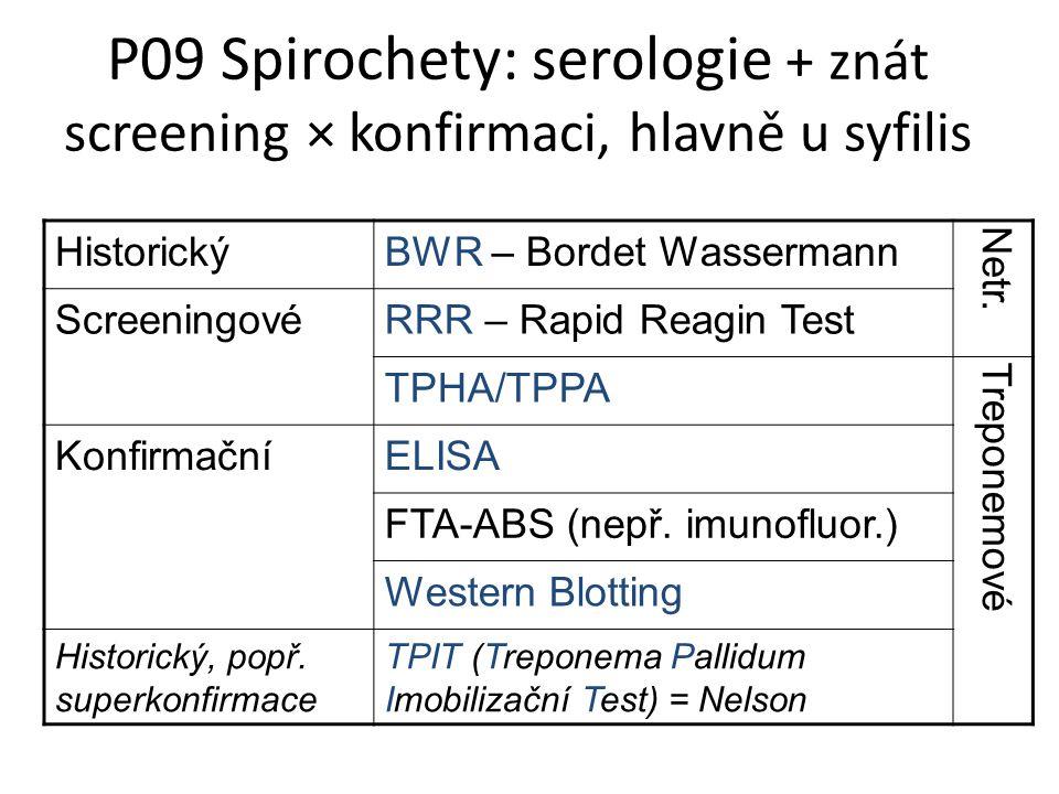 P09 Spirochety: serologie + znát screening × konfirmaci, hlavně u syfilis HistorickýBWR – Bordet Wassermann Netr. ScreeningovéRRR – Rapid Reagin Test