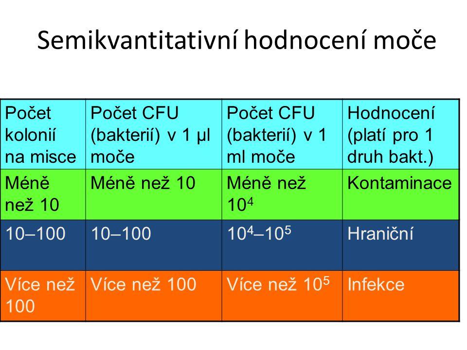 Semikvantitativní hodnocení moče Počet kolonií na misce Počet CFU (bakterií) v 1 µl moče Počet CFU (bakterií) v 1 ml moče Hodnocení (platí pro 1 druh