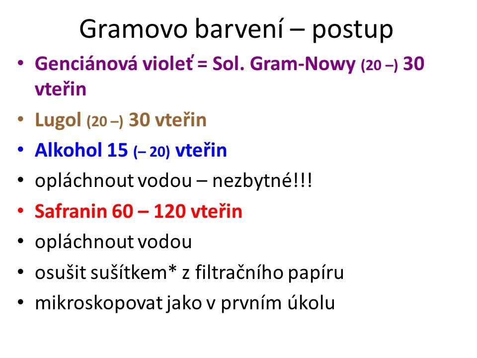 Gramovo barvení – postup Genciánová violeť = Sol. Gram-Nowy (20 –) 30 vteřin Lugol (20 –) 30 vteřin Alkohol 15 (– 20) vteřin opláchnout vodou – nezbyt