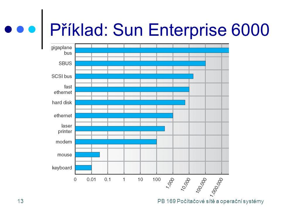 PB 169 Počítačové sítě a operační systémy13 Příklad: Sun Enterprise 6000