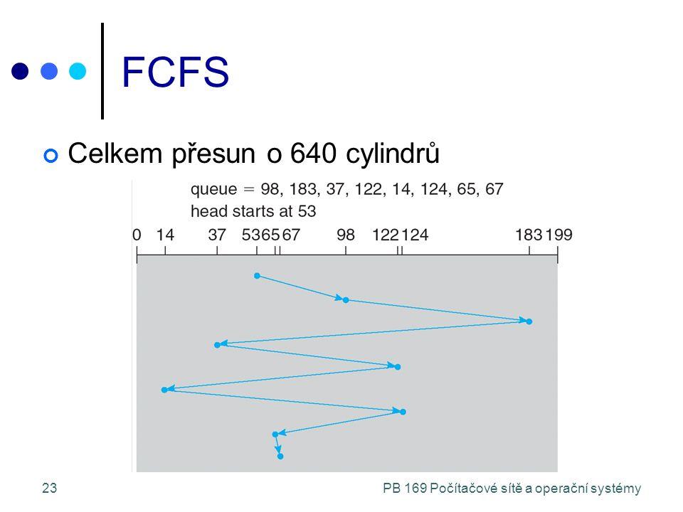 PB 169 Počítačové sítě a operační systémy23 FCFS Celkem přesun o 640 cylindrů