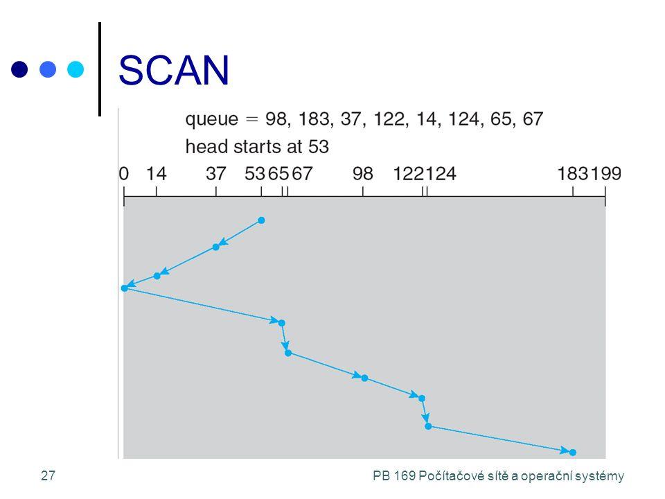 PB 169 Počítačové sítě a operační systémy27 SCAN