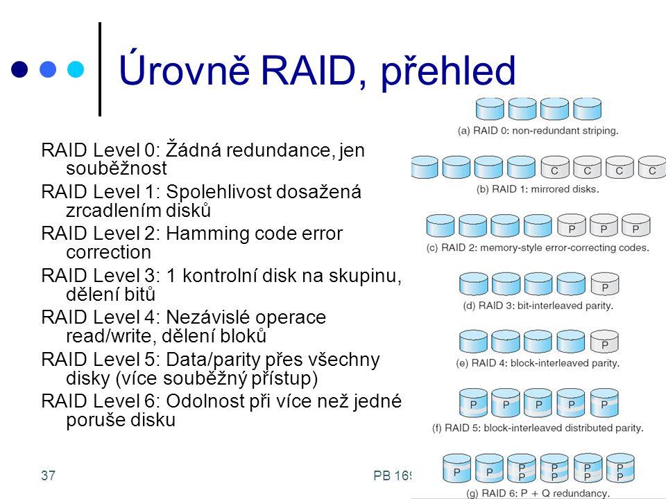 PB 169 Počítačové sítě a operační systémy37 Úrovně RAID, přehled RAID Level 0: Žádná redundance, jen souběžnost RAID Level 1: Spolehlivost dosažená zrcadlením disků RAID Level 2: Hamming code error correction RAID Level 3: 1 kontrolní disk na skupinu, dělení bitů RAID Level 4: Nezávislé operace read/write, dělení bloků RAID Level 5: Data/parity přes všechny disky (více souběžný přístup) RAID Level 6: Odolnost při více než jedné poruše disku