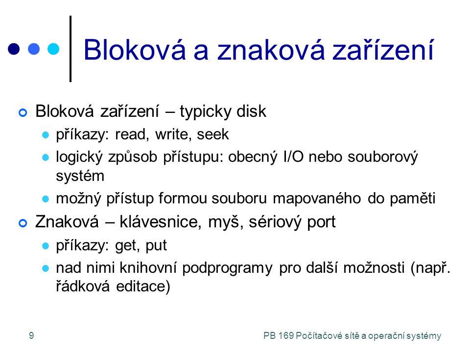 PB 169 Počítačové sítě a operační systémy40 Cena MB pevných disků (1981 – 2004) Dnes: asi 0,000125$/MB (1TB)