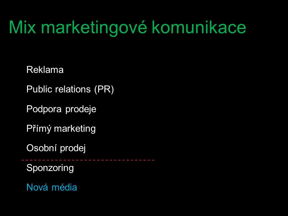 Mix marketingové komunikace Reklama Public relations (PR) Podpora prodeje Přímý marketing Osobní prodej Sponzoring Nová média