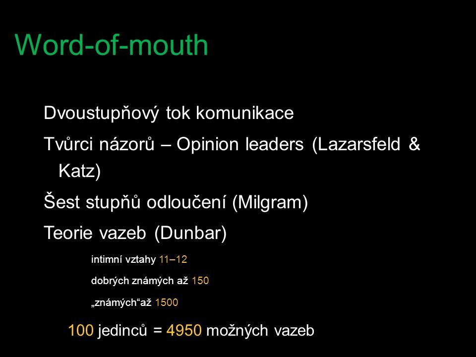 """Word-of-mouth Dvoustupňový tok komunikace Tvůrci názorů – Opinion leaders (Lazarsfeld & Katz) Šest stupňů odloučení (Milgram) Teorie vazeb (Dunbar) intimní vztahy 11–12 dobrých známých až 150 """"známých až 1500 100 jedinců = 4950 možných vazeb"""