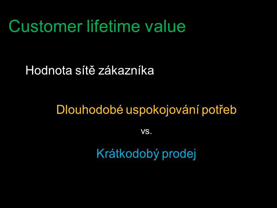 Customer lifetime value Hodnota sítě zákazníka Dlouhodobé uspokojování potřeb vs. Krátkodobý prodej