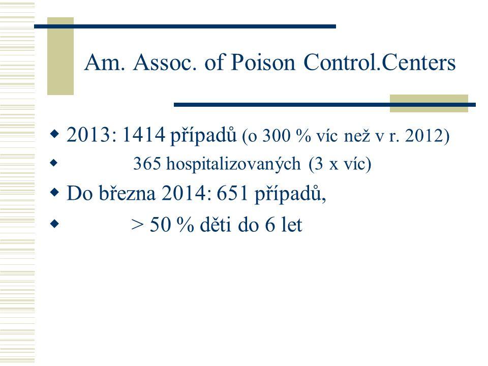 Am. Assoc. of Poison Control.Centers  2013: 1414 případů (o 300 % víc než v r. 2012)  365 hospitalizovaných (3 x víc)  Do března 2014: 651 případů,