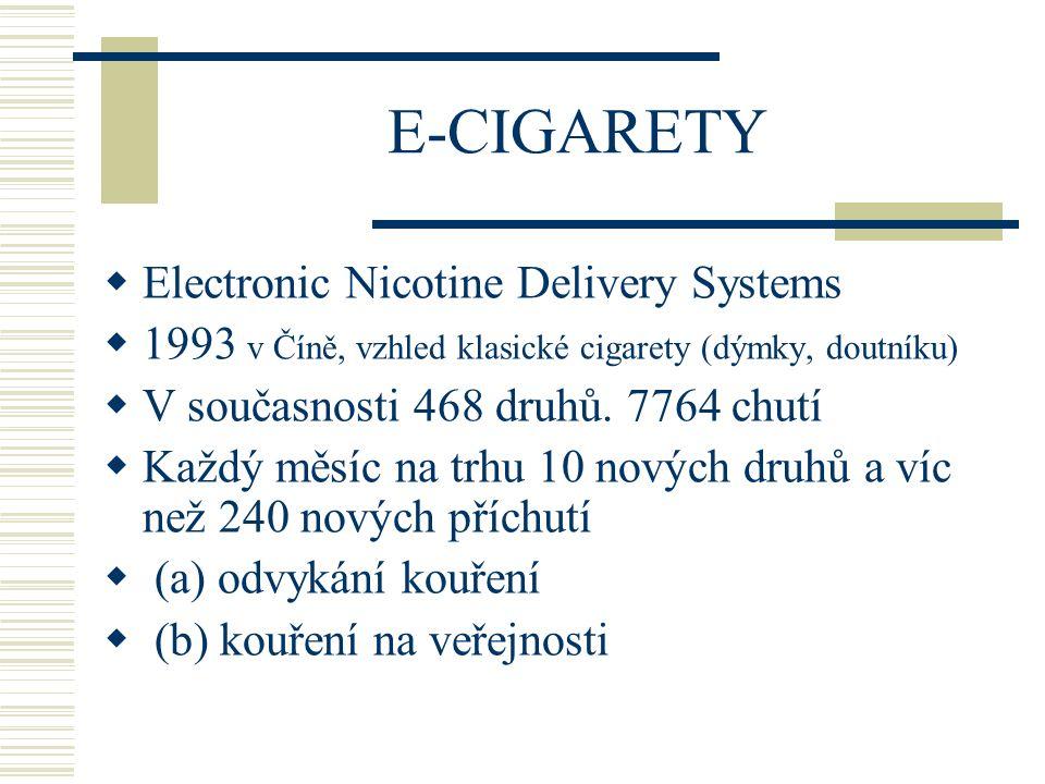E-CIGARETY  Electronic Nicotine Delivery Systems  1993 v Číně, vzhled klasické cigarety (dýmky, doutníku)  V současnosti 468 druhů. 7764 chutí  Ka