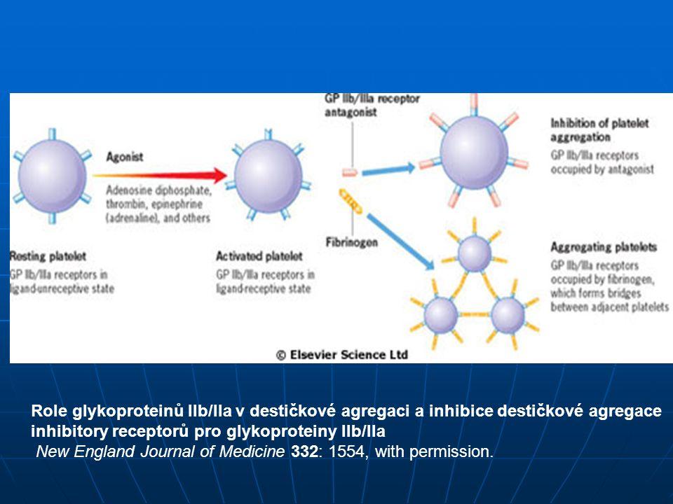 Role glykoproteinů IIb/IIa v destičkové agregaci a inhibice destičkové agregace inhibitory receptorů pro glykoproteiny IIb/IIa New England Journal of