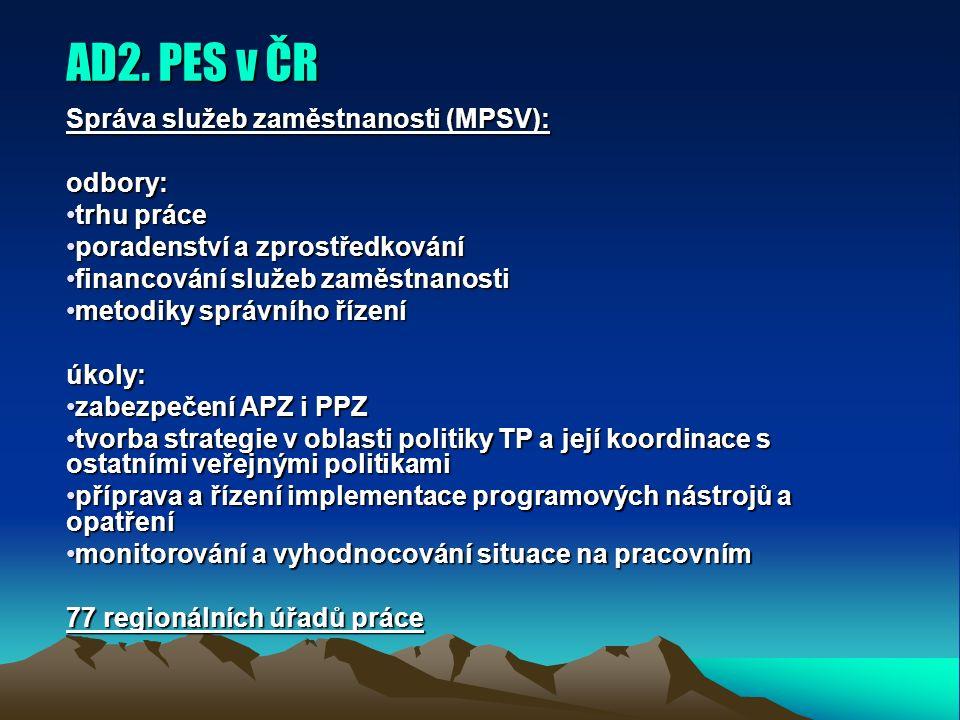 AD2. PES v ČR Správa služeb zaměstnanosti (MPSV): odbory: trhu prácetrhu práce poradenství a zprostředkováníporadenství a zprostředkování financování