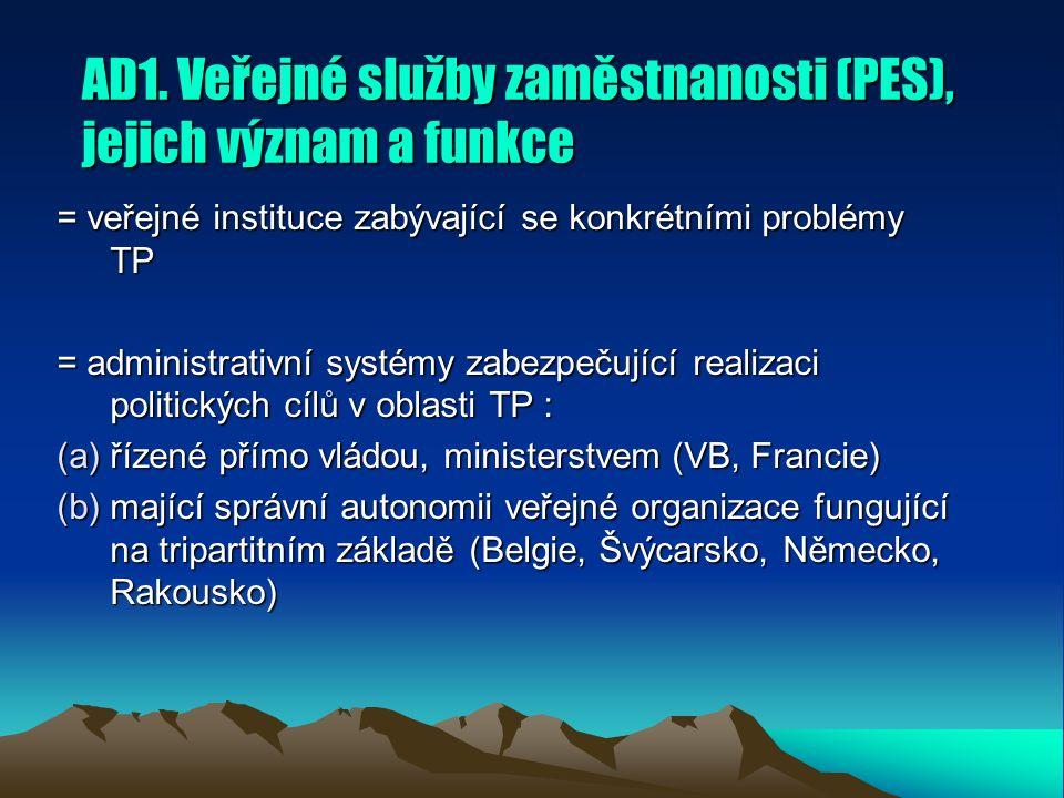 AD1. Veřejné služby zaměstnanosti (PES), jejich význam a funkce = veřejné instituce zabývající se konkrétními problémy TP = administrativní systémy za