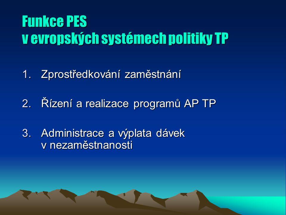 Funkce PES v evropských systémech politiky TP 1.Zprostředkování zaměstnání 2.Řízení a realizace programů AP TP 3.Administrace a výplata dávek v nezaměstnanosti