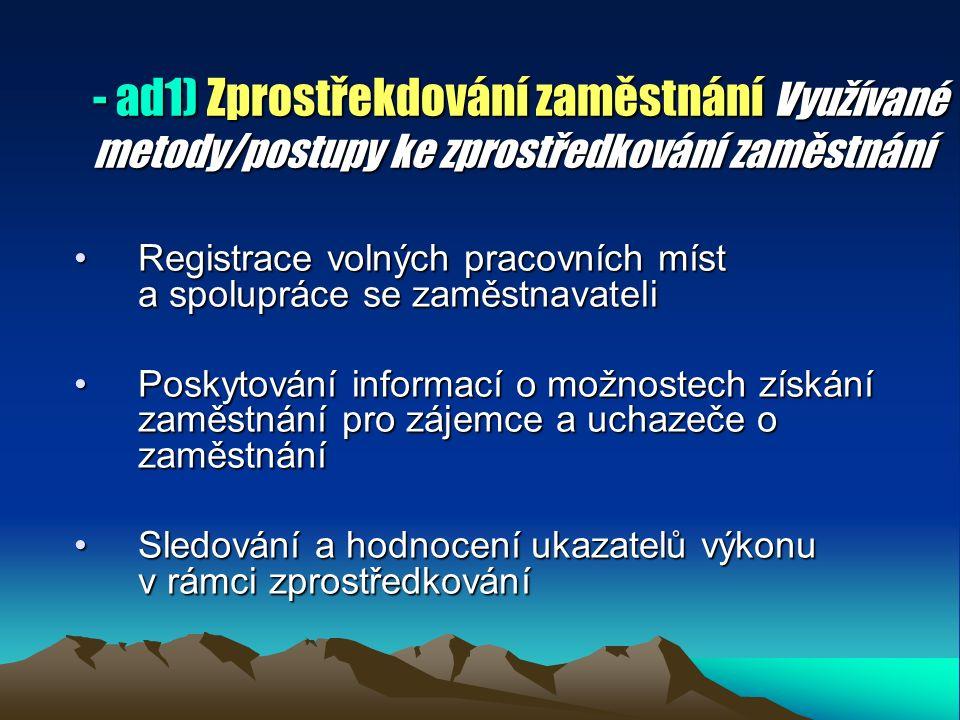 - ad1) Zprostřekdování zaměstnání Využívané metody/postupy ke zprostředkování zaměstnání Registrace volných pracovních míst a spolupráce se zaměstnavateliRegistrace volných pracovních míst a spolupráce se zaměstnavateli Poskytování informací o možnostech získání zaměstnání pro zájemce a uchazeče o zaměstnáníPoskytování informací o možnostech získání zaměstnání pro zájemce a uchazeče o zaměstnání Sledování a hodnocení ukazatelů výkonu v rámci zprostředkováníSledování a hodnocení ukazatelů výkonu v rámci zprostředkování