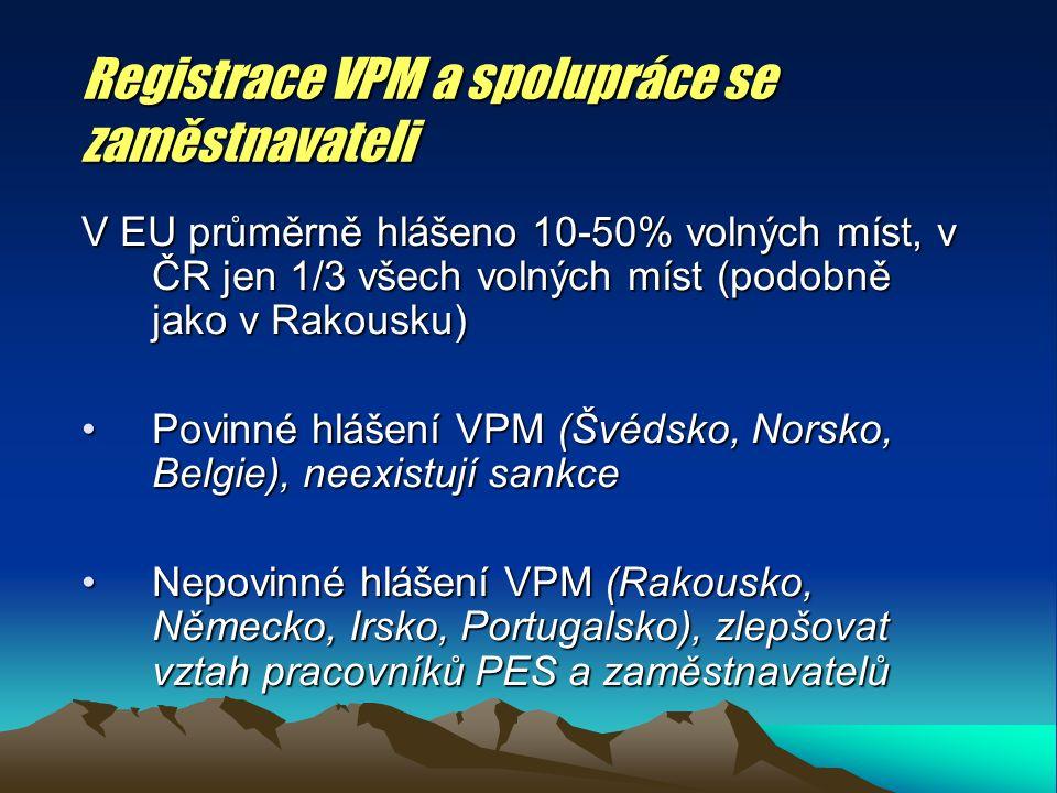 Registrace VPM a spolupráce se zaměstnavateli V EU průměrně hlášeno 10-50% volných míst, v ČR jen 1/3 všech volných míst (podobně jako v Rakousku) Povinné hlášení VPM (Švédsko, Norsko, Belgie), neexistují sankcePovinné hlášení VPM (Švédsko, Norsko, Belgie), neexistují sankce Nepovinné hlášení VPM (Rakousko, Německo, Irsko, Portugalsko), zlepšovat vztah pracovníků PES a zaměstnavatelůNepovinné hlášení VPM (Rakousko, Německo, Irsko, Portugalsko), zlepšovat vztah pracovníků PES a zaměstnavatelů
