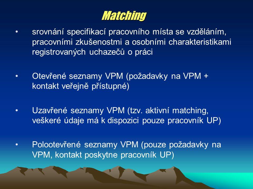 Matching srovnání specifikací pracovního místa se vzděláním, pracovními zkušenostmi a osobními charakteristikami registrovaných uchazečů o práci Otevřené seznamy VPM (požadavky na VPM + kontakt veřejně přístupné) Uzavřené seznamy VPM (tzv.