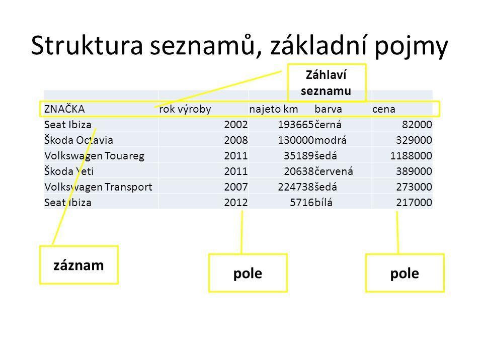 Struktura seznamů, základní pojmy ZNAČKArok výrobynajeto kmbarvacena Seat Ibiza2002193665černá82000 Škoda Octavia2008130000modrá329000 Volkswagen Touareg201135189šedá1188000 Škoda Yeti201120638červená389000 Volkswagen Transport2007224738šedá273000 Seat Ibiza20125716bílá217000 záznam Záhlaví seznamu pole