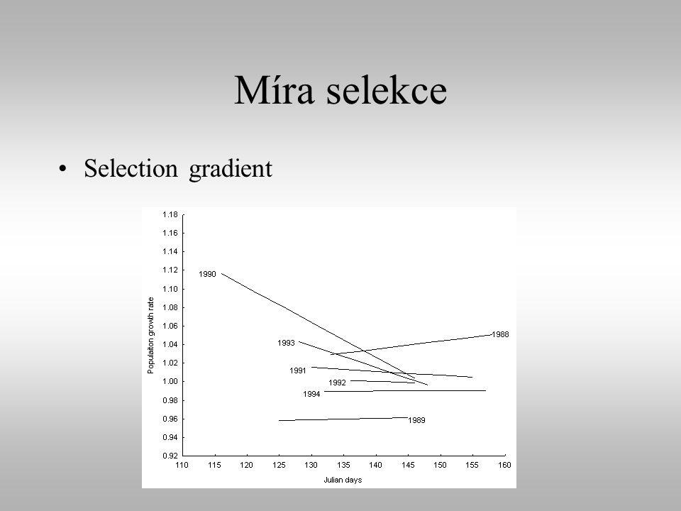 Míra selekce Selection gradient
