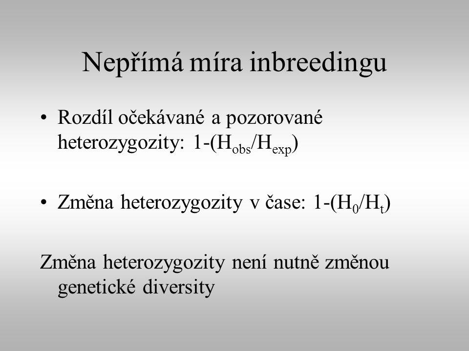 Nepřímá míra inbreedingu Rozdíl očekávané a pozorované heterozygozity: 1-(H obs /H exp ) Změna heterozygozity v čase: 1-(H 0 /H t ) Změna heterozygozity není nutně změnou genetické diversity
