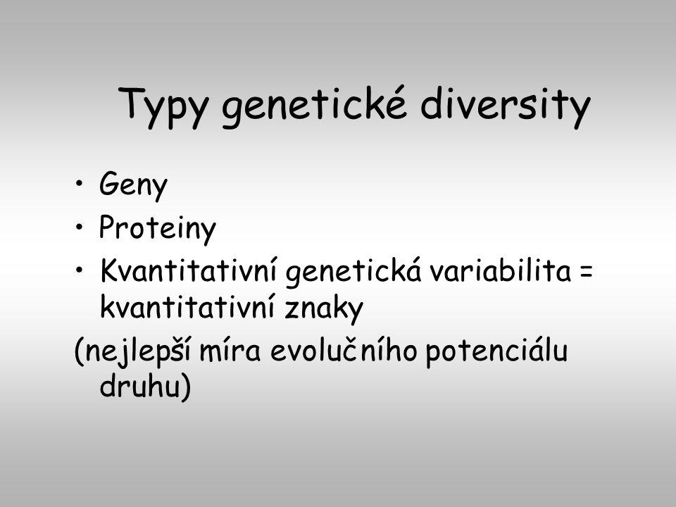 Typy genetické diversity Geny Proteiny Kvantitativní genetická variabilita = kvantitativní znaky (nejlepší míra evolučního potenciálu druhu)