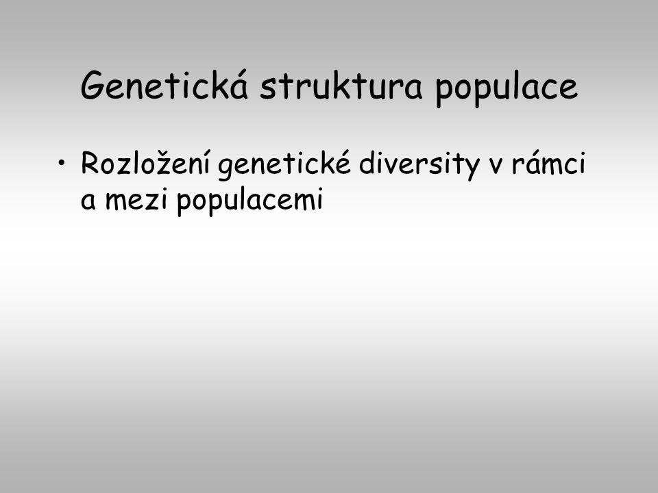 Genetická struktura populace Rozložení genetické diversity v rámci a mezi populacemi